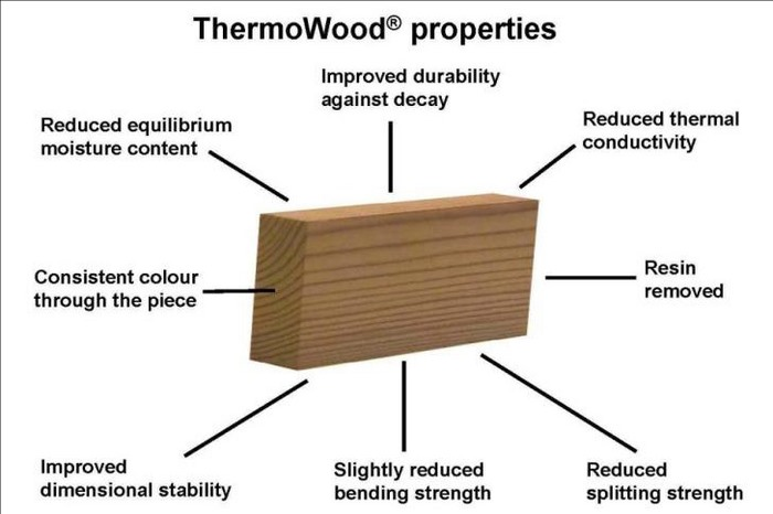 thermowood_a