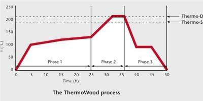 thermowood_b
